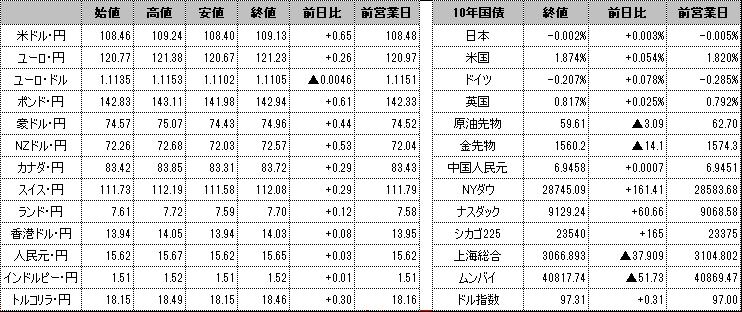 f:id:okinawa-support:20200109101035p:plain