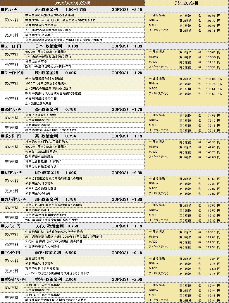 f:id:okinawa-support:20200109185918p:plain