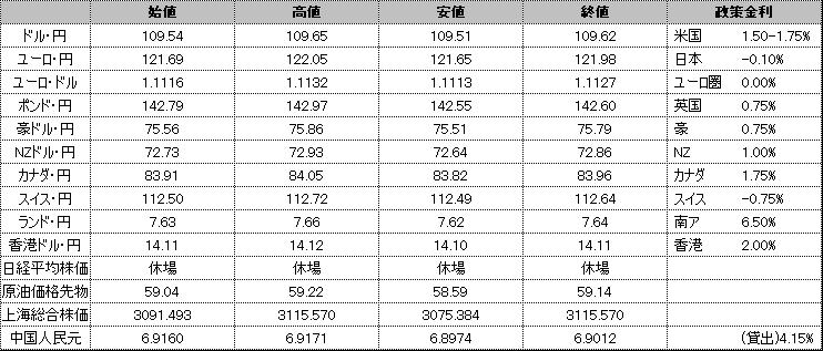 f:id:okinawa-support:20200113171636p:plain