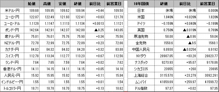 f:id:okinawa-support:20200114101120p:plain