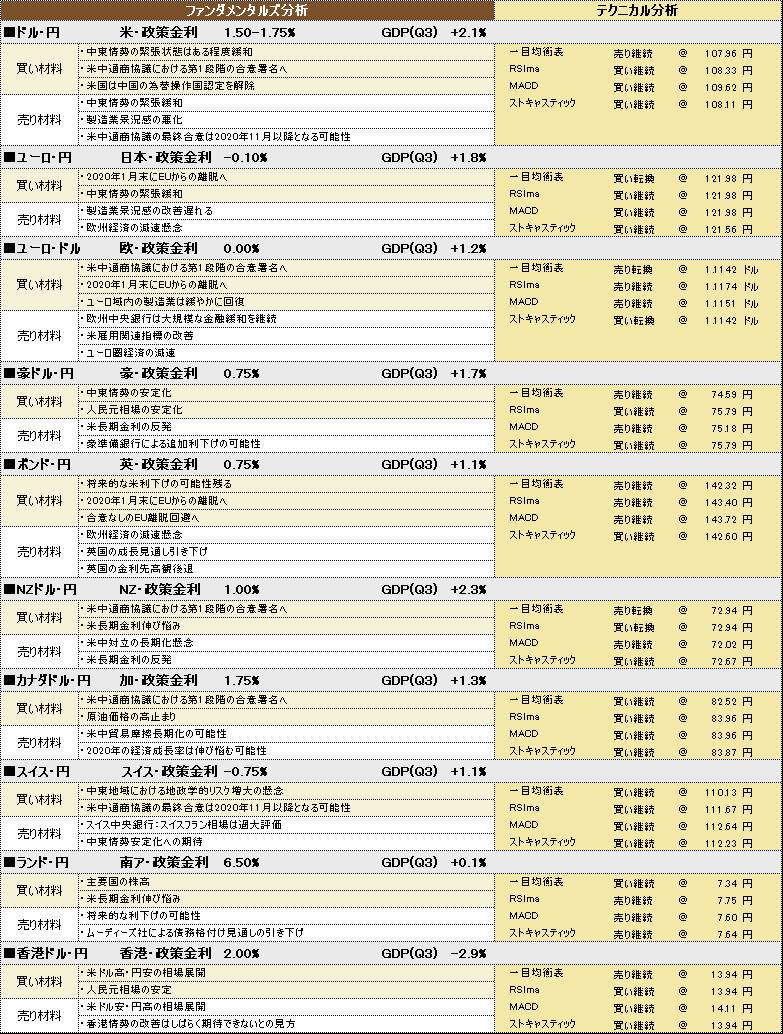 f:id:okinawa-support:20200115190857p:plain