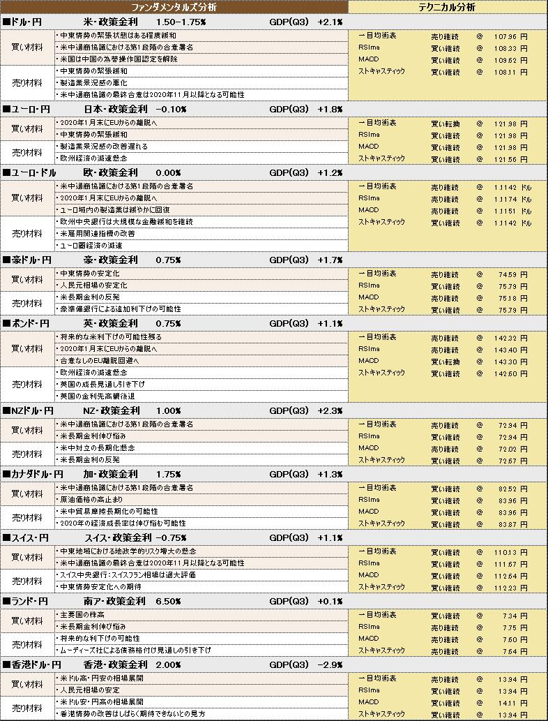 f:id:okinawa-support:20200116101848p:plain