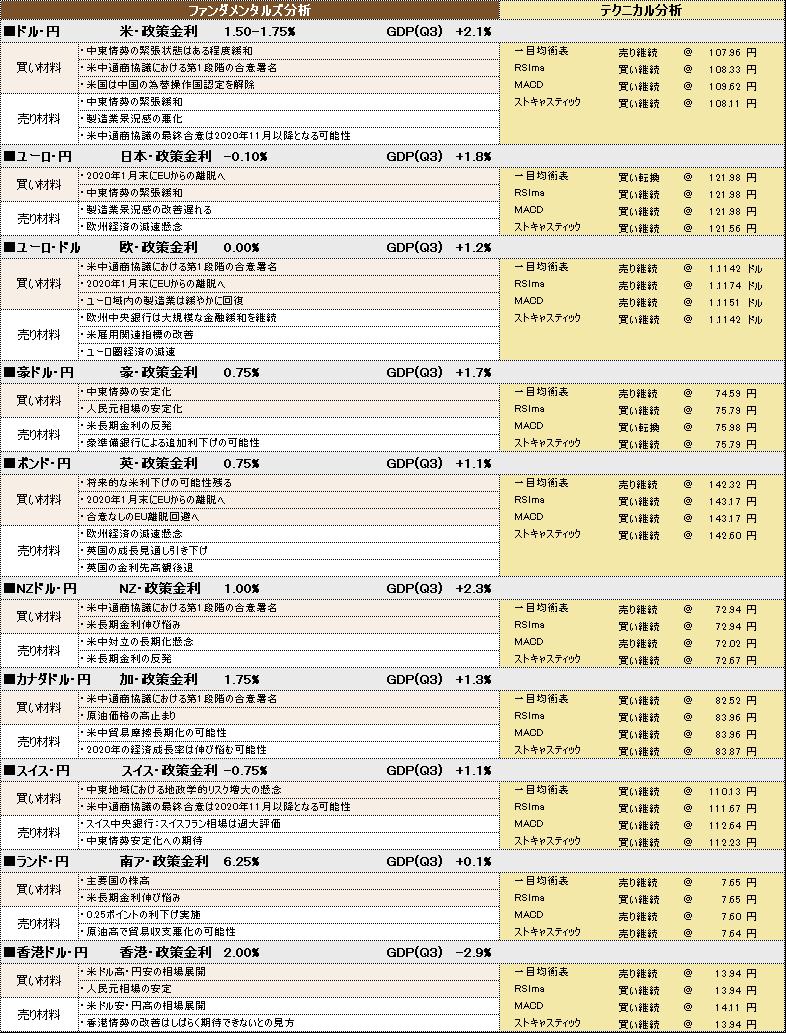 f:id:okinawa-support:20200117101055p:plain
