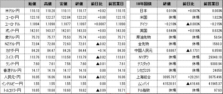 f:id:okinawa-support:20200121105242p:plain