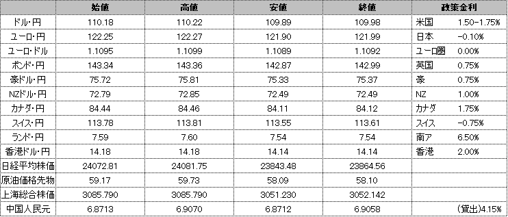 f:id:okinawa-support:20200121183208p:plain