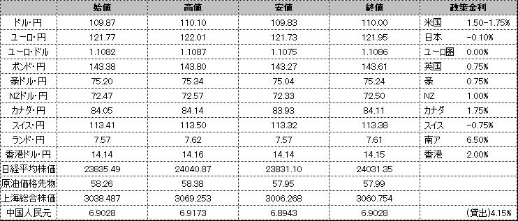 f:id:okinawa-support:20200122190830p:plain