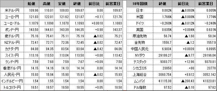 f:id:okinawa-support:20200123101401p:plain