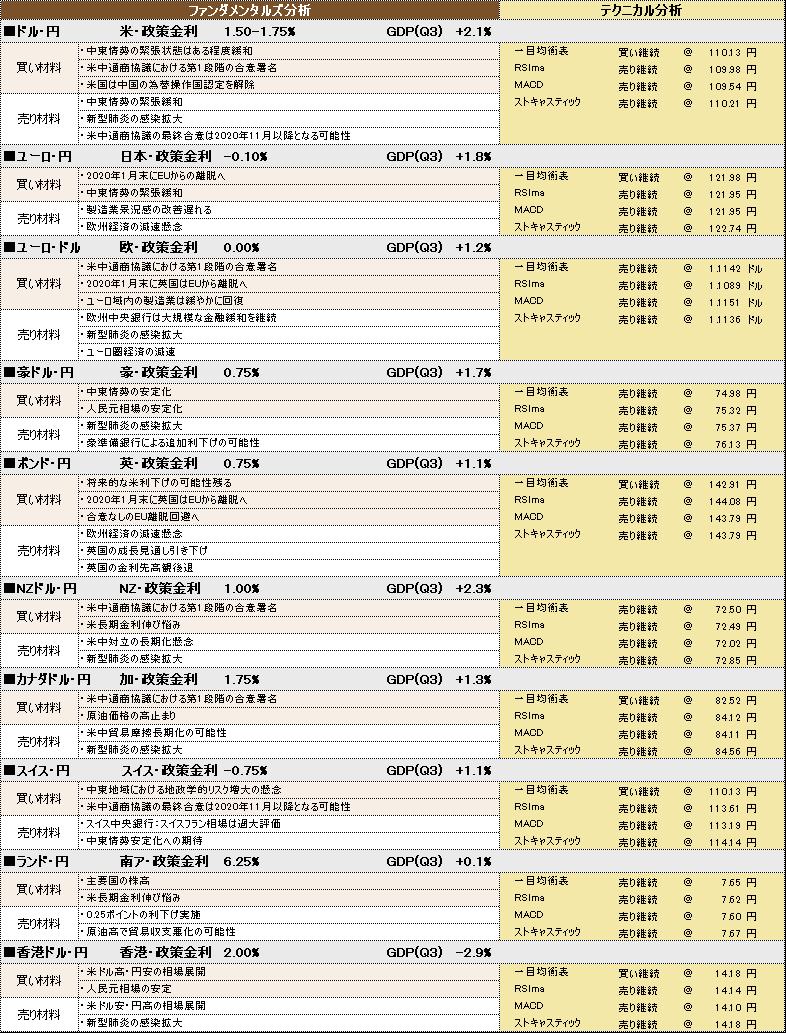 f:id:okinawa-support:20200128120313p:plain
