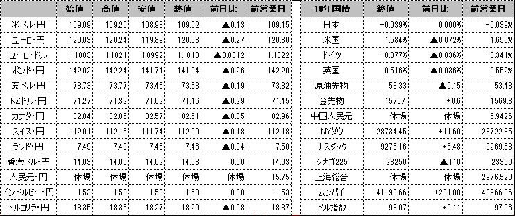 f:id:okinawa-support:20200130101317p:plain