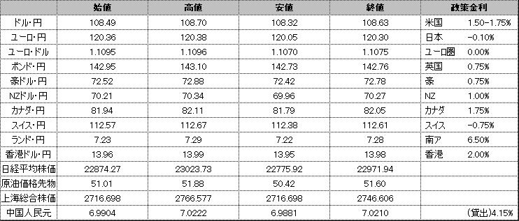 f:id:okinawa-support:20200203192146p:plain