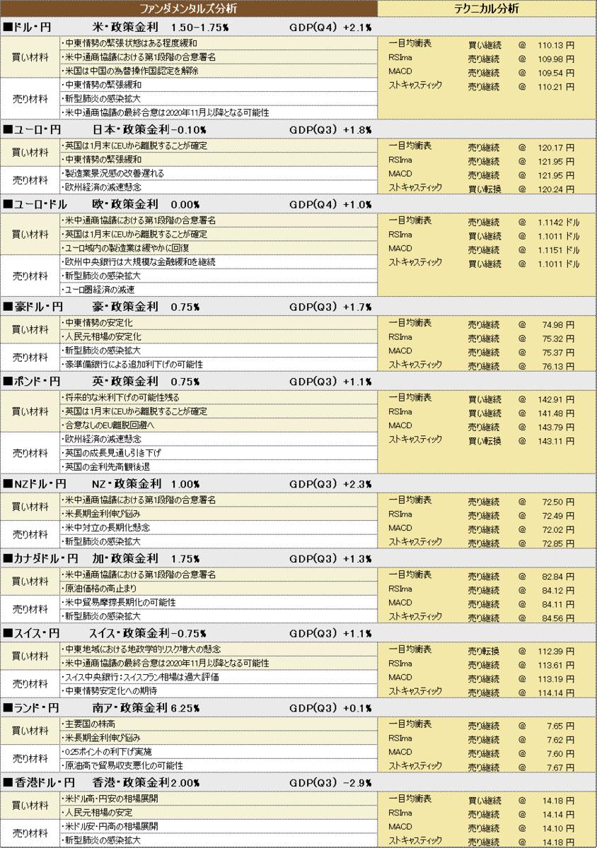 f:id:okinawa-support:20200203195032p:plain