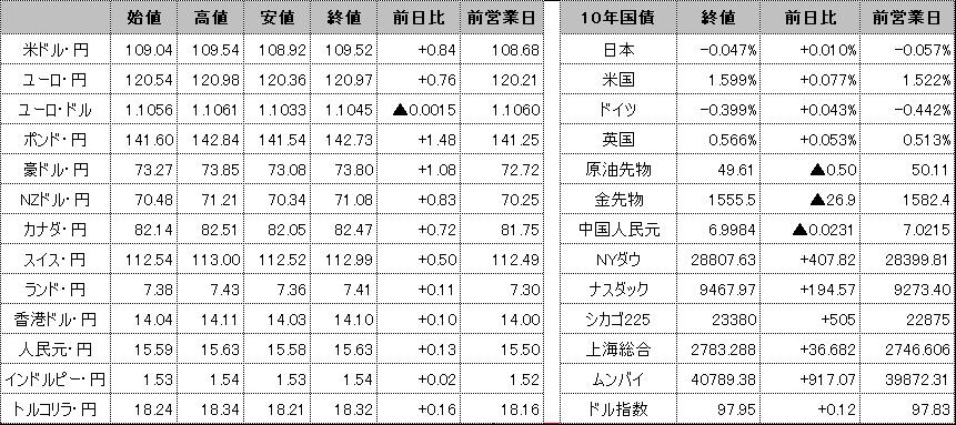 f:id:okinawa-support:20200205104926p:plain