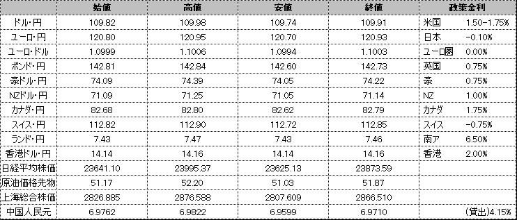f:id:okinawa-support:20200206183200p:plain