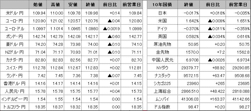 f:id:okinawa-support:20200207101109p:plain