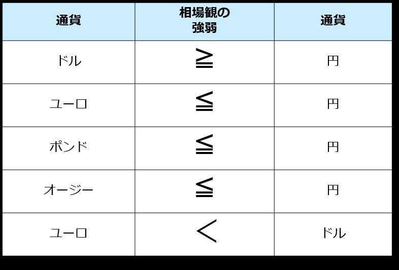 f:id:okinawa-support:20200210072544p:plain