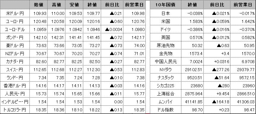 f:id:okinawa-support:20200210103245p:plain