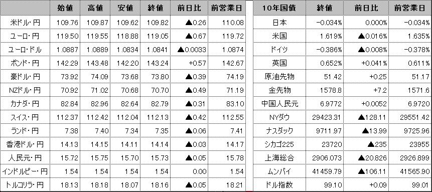 f:id:okinawa-support:20200214101344p:plain