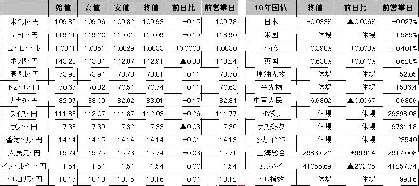 f:id:okinawa-support:20200218101705p:plain