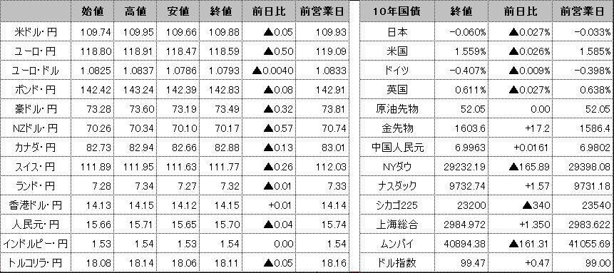 f:id:okinawa-support:20200219100653p:plain
