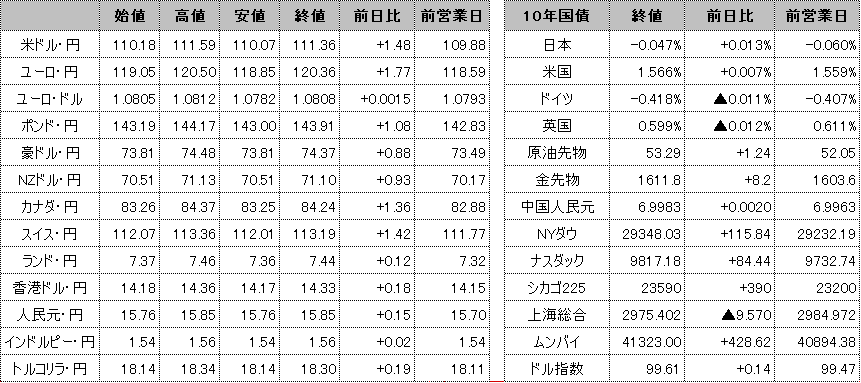 f:id:okinawa-support:20200220101819p:plain