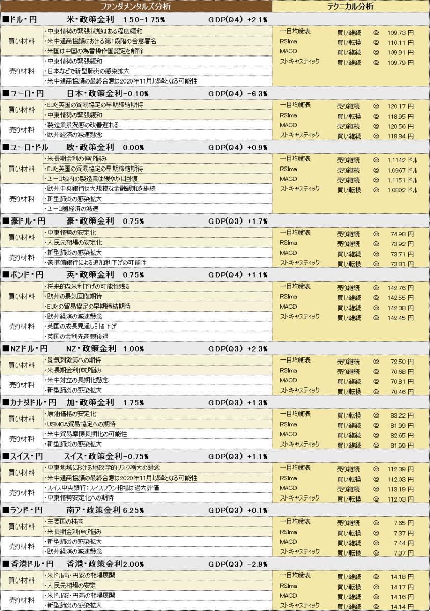f:id:okinawa-support:20200220190015p:plain
