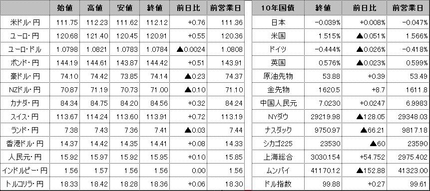 f:id:okinawa-support:20200221101132p:plain