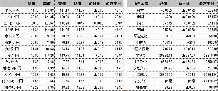 f:id:okinawa-support:20200224091205p:plain