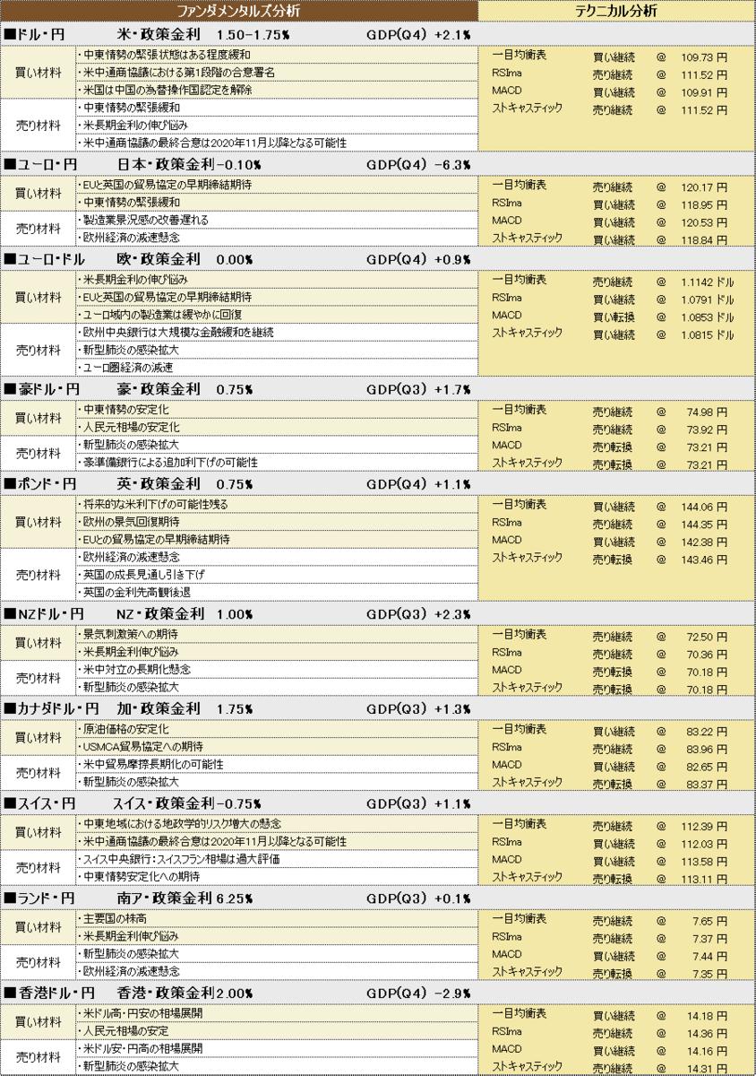 f:id:okinawa-support:20200226192000p:plain
