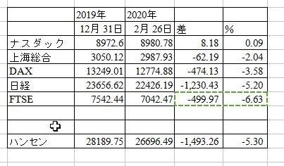 f:id:okinawa-support:20200227091500j:plain