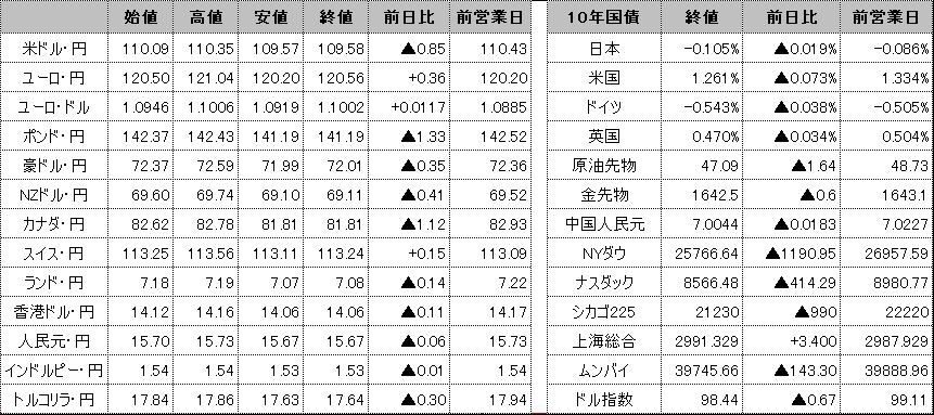 f:id:okinawa-support:20200228103916p:plain
