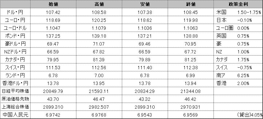 f:id:okinawa-support:20200302190852p:plain