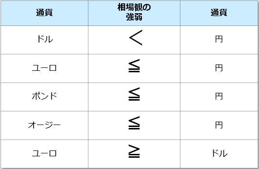 f:id:okinawa-support:20200309075310j:plain
