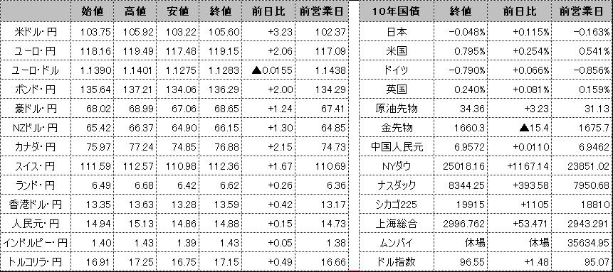 f:id:okinawa-support:20200311103459p:plain