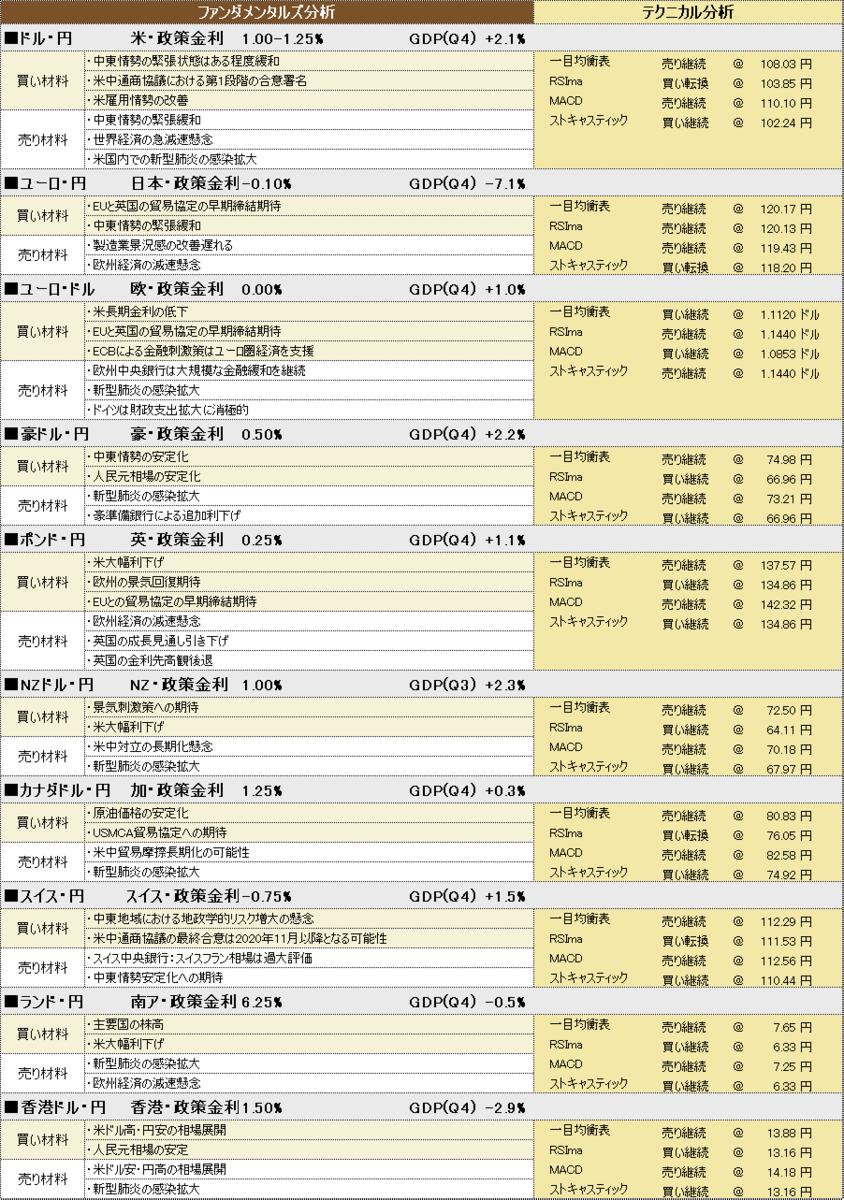 f:id:okinawa-support:20200311194116p:plain