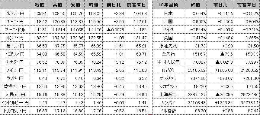 f:id:okinawa-support:20200316101814p:plain