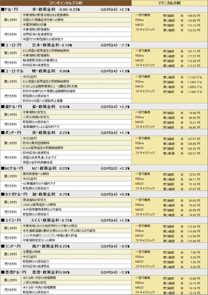 f:id:okinawa-support:20200316192818p:plain