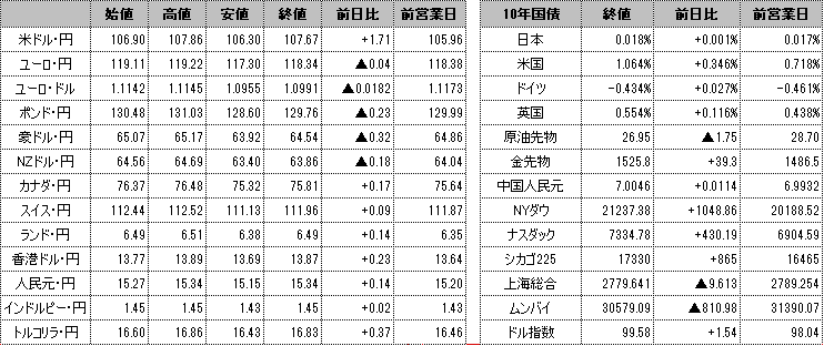 f:id:okinawa-support:20200318101733p:plain