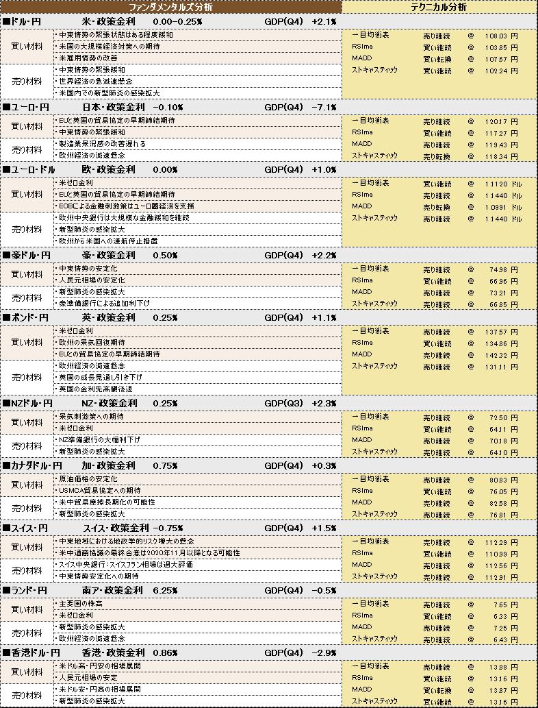 f:id:okinawa-support:20200318102348p:plain
