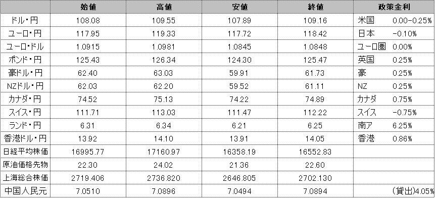 f:id:okinawa-support:20200319185945p:plain