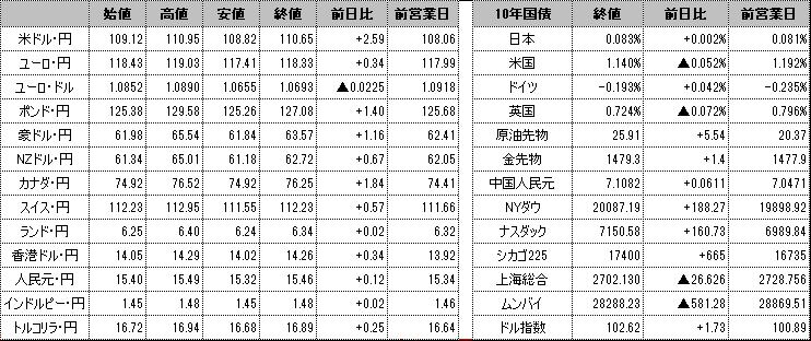 f:id:okinawa-support:20200320102530p:plain