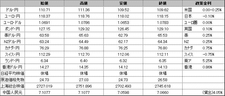 f:id:okinawa-support:20200320181049p:plain