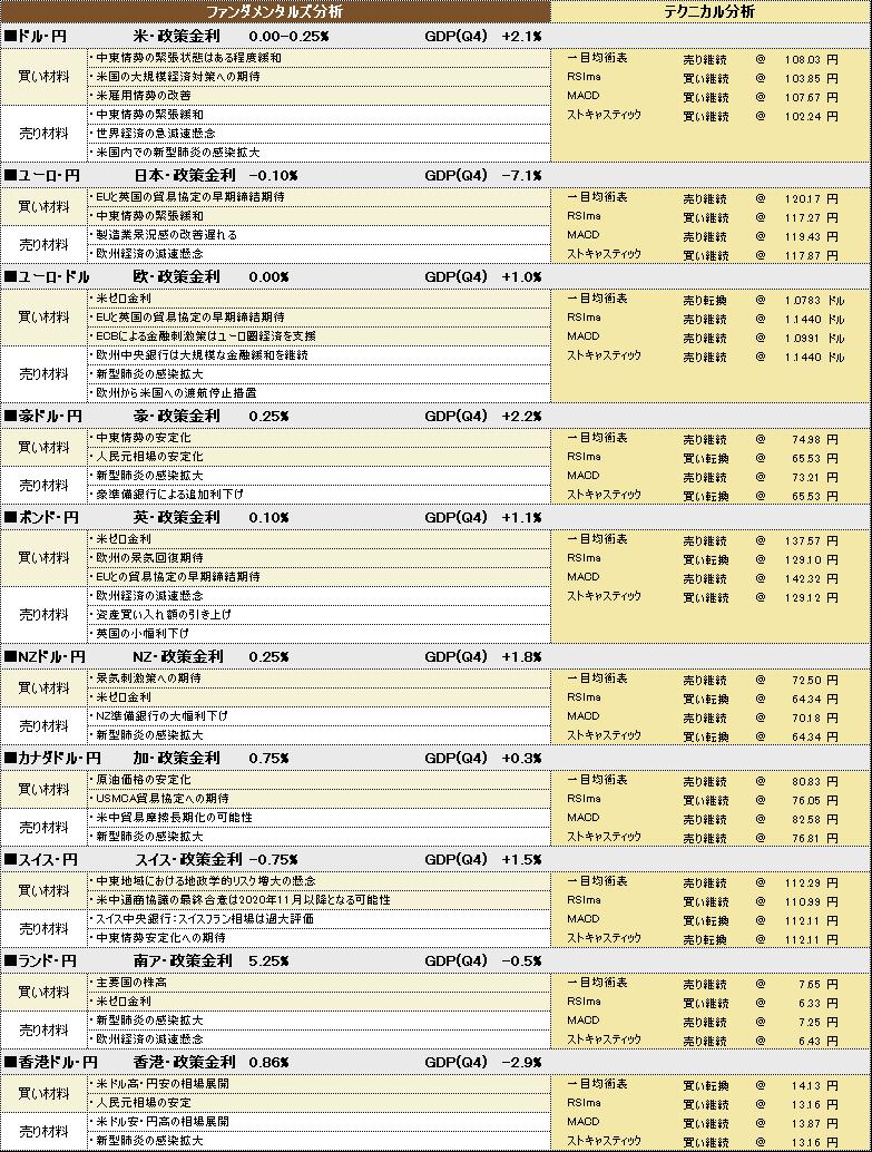 f:id:okinawa-support:20200320181246p:plain