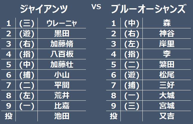 f:id:okinawa-support:20200323103031p:plain
