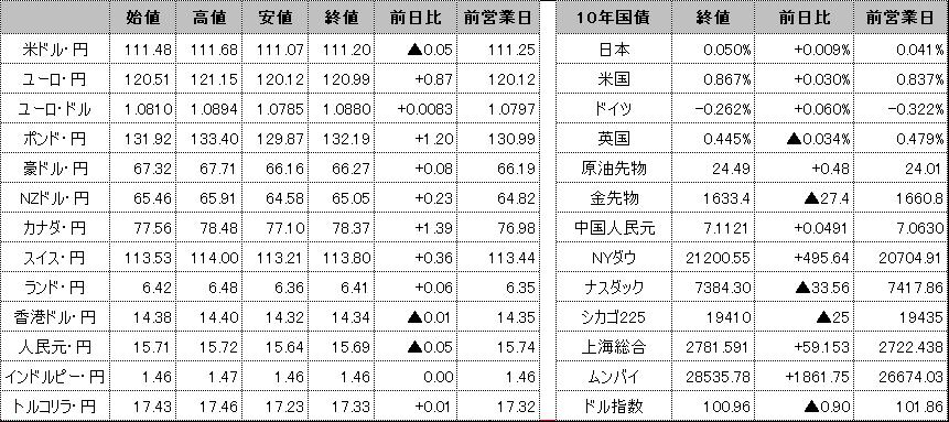 f:id:okinawa-support:20200326102201p:plain