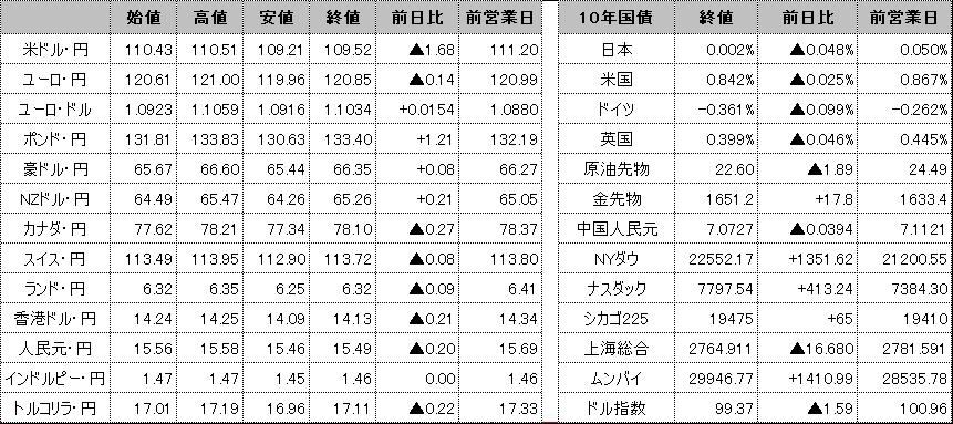 f:id:okinawa-support:20200327102344p:plain