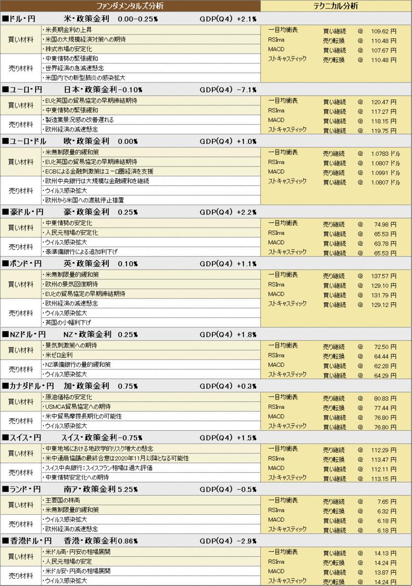 f:id:okinawa-support:20200327184253p:plain