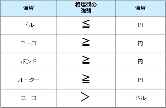 f:id:okinawa-support:20200330092233j:plain