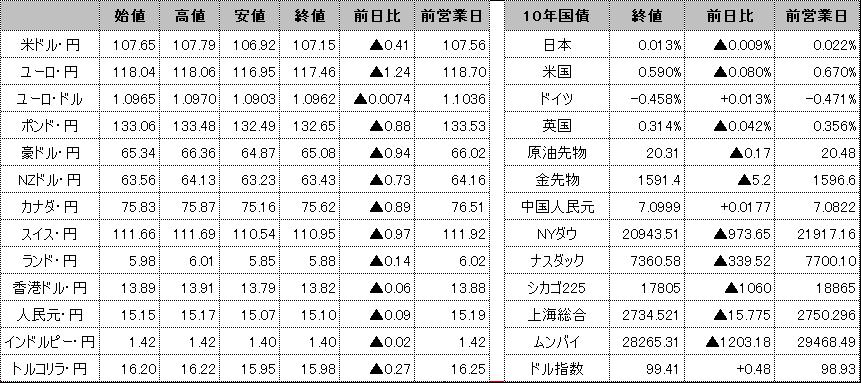 f:id:okinawa-support:20200402105418p:plain