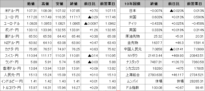 f:id:okinawa-support:20200403102341p:plain