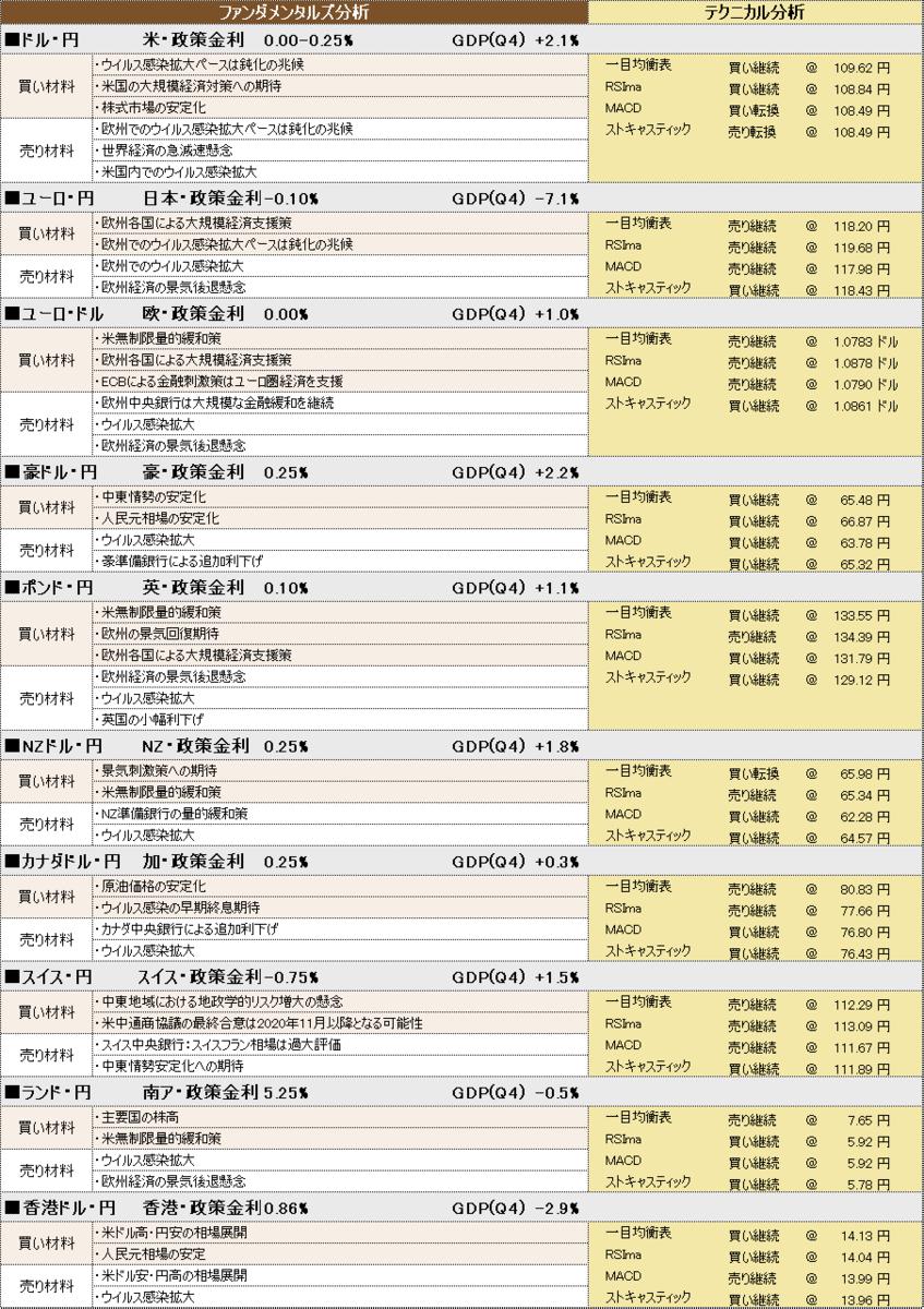 f:id:okinawa-support:20200410100959p:plain